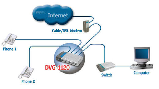billigt internet via fiber